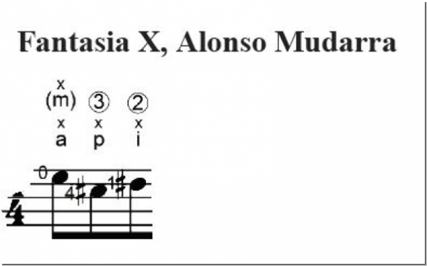 "Tamayo Marco, MAG 0003, How to ""don't"" practice scales, English, pdf"